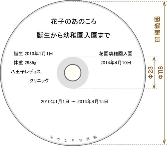 disk-label